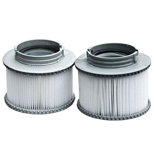 Mendler 2X Wasserfilter für Whirlpool MSpa HWC-A62, Ersatzfilter Filterkartusche, Zubehör