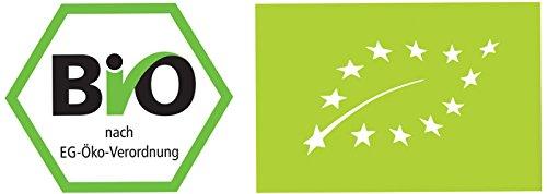 Deine GreenCocoon® BIO Balance Kapseln, natürliche Entschlackung, BIO Spirulina, Mariendistel, Chlorella, Koriander