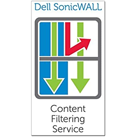 SonicWALL Content Filtering Service Premium Business Edition for TZ 210 Series (1 Year) - Seguridad y antivirus (1 Año(s), TZ 210)