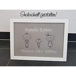 Bild Familie personalisiert mit Name und Familienname inkl. Bilderrahmen 33 x 24 cm – Geschenk – Strichmännchen