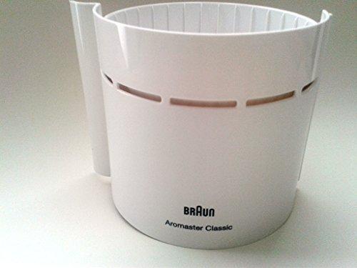 Braun Filter Schwenkfilter Filtereinsatz weiß T. Nr.67000760 für Kaffeemaschine - Braun Kaffee-filter Für