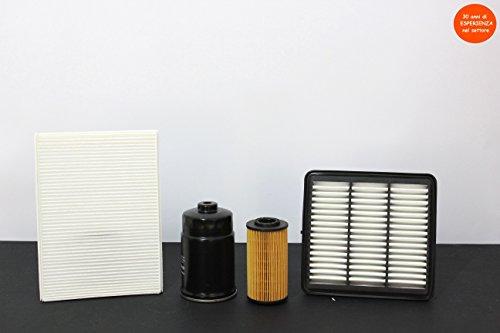 kit-filtri-tagliando-kia-ceed-16-crdi-66-kw-90-cv-motore-d4fb-l-85-kw-115-cv-motore-d4fb-da-01-2007-