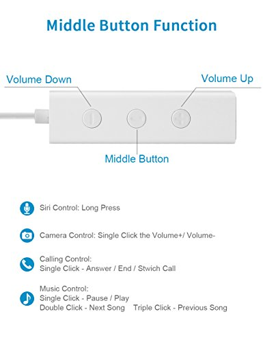 41bFHF3emCL - [Amazon.de] IQIYI Lightning Adapter auf Klinke und Lightning mit Kopfhörersteuerung für 18,84€ statt 28,99€