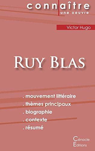 Fiche de lecture Ruy Blas de Victor Hugo (Analyse littéraire de référence et résumé complet)