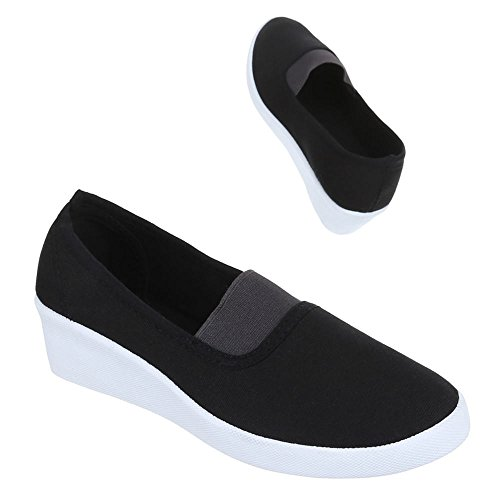 Damen Schuhe, 2015-12, HALBSCHUHE SLIPPER KEILABSATZ Schwarz