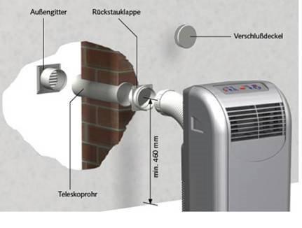 Wanddurchführung für Abluftschlauch für Remko Klimageräte MKT 250 (251) / 290 (291)