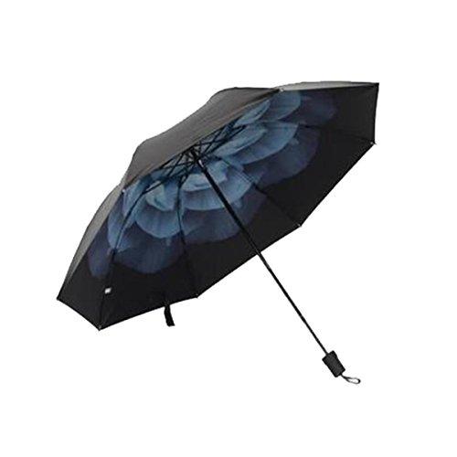 Shuang Yu Zuo Parapluies Parasols Opaque Écran Solaire Anti-dérapant Robuste Etanche Protection Solaire Anti-Vent,E