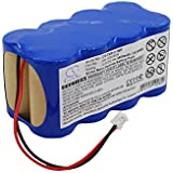 Cameron Sino 3000mAh/28.80wh batería de repuesto para la bomba de infusión Terumo TE-172