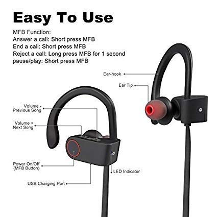 Valsh QC-10 Bluetooth Earphone Wireless Headphones for Mobile Phone Sports Stereo Jogger,Running,Gyming Bluetooth Headset Compatible with All Units(Multicolour) Image 4