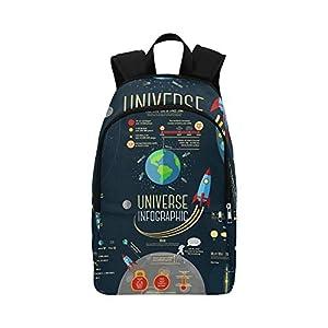 Establecer Universo Infografía Sistema Solar Planetas Mochila de Viaje Informal Bolsa de Colegio Mochila Escolar para Hombres y Mujeres