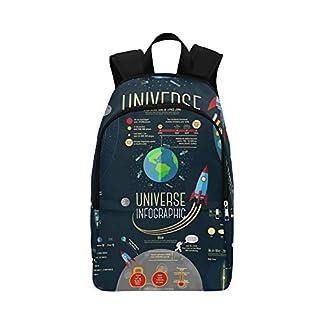 41bNhaVbywL. SS324  - Establecer Universo Infografía Sistema Solar Planetas Mochila de Viaje Informal Bolsa de Colegio Mochila Escolar para Hombres y Mujeres