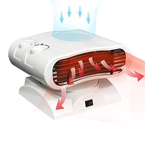 DASGF Portátil Mini Ventilador Calefactor