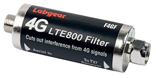 SLx 19165F 4G Filter Plus Connecteur fiche F Filtre 4G pour TV