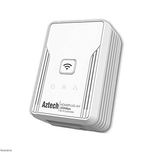 AZTECH CNR2900 DRIVER (2019)