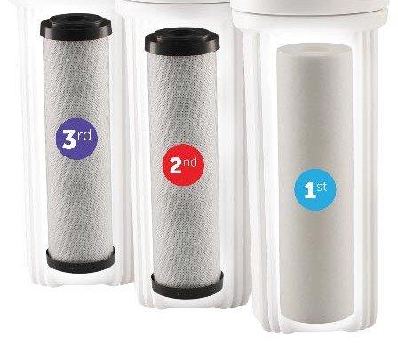 Wassersysteme filter-set Wasser Ultimate Vorfilter SET dreistufig Ersatz Vorfilter SET, inkl. 1SEDIMENT und 2Carbon Block Filter zu schützen und Verlängern die Lebensdauer der Ro System -