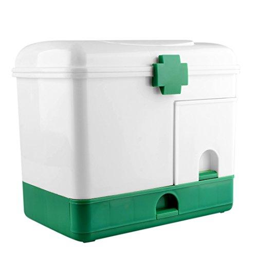 Medizinschränke, Likeluk Medizinbox Sortierkasten für Medikamente Organizer Erste Hilfe Box Hausapotheke