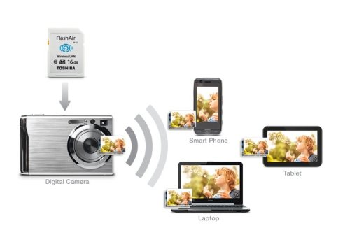 Toshiba 16GB Flash Air SDHC Memory Card