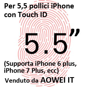 EOTW Touch ID iPhone...