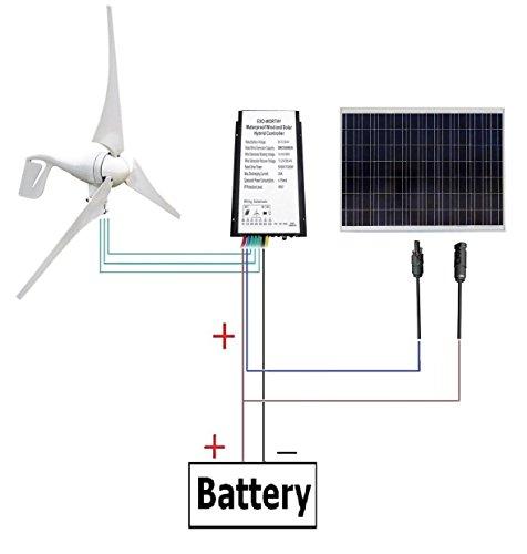 ECO-WORTHY 180w Solarmodul 24v Solarpanel W/ 400W Windkraftanlage 12V/24V Windgenerator Windkraftgenerator - 580W 24V Windkraft und Solarstromanlage Kits