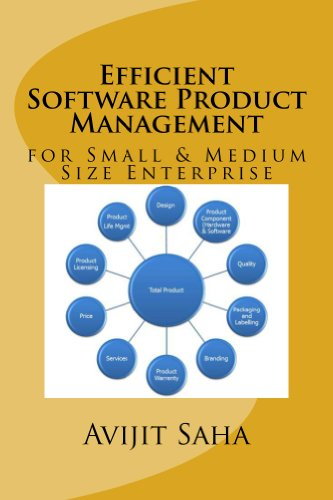 Efficient Software Product Management (Software Product Management for SMEs Book 1)