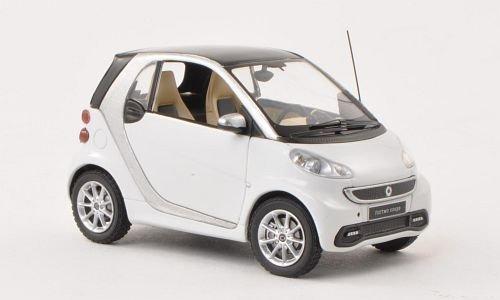 smart-fortwo-coupe-blanco-plateado-modelo-de-auto-modello-completo-spark-143