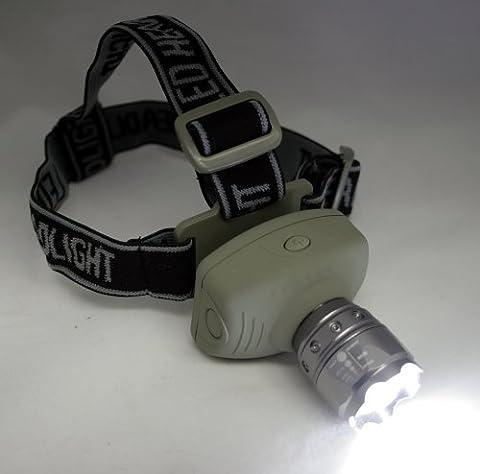 BlueDot Trading- Cree 5W Zoomable 6 mode headlamp- Cree 5W headlamp