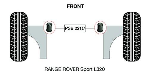 PSB polyuréthane Bush Sport L320 Bras inférieur avant avant bushing kit - 2005-2013 (PSB 221 C)