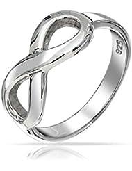 Bling Jewelry Figura 8 Símbolo de Infinito Anillo Plata Eterlina