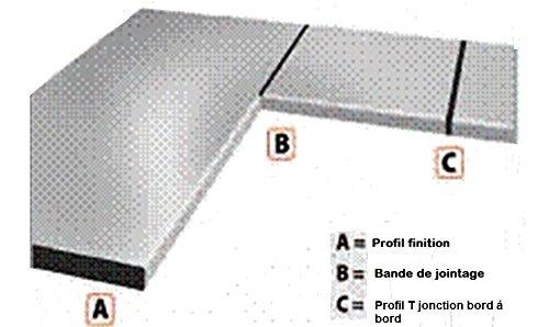 finition bande de jointage pour plan de travail jusqu 39 670mm longueur x 40mm largeur adaptable. Black Bedroom Furniture Sets. Home Design Ideas