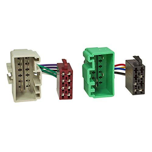 V70 Adapter (tomzz Audio 7056-001 Radio Adapter Kabel passend für Volvo S40 V40 S60 S70 V70 C70 S80 XC70 ab 2000 auf 16pol ISO Norm)