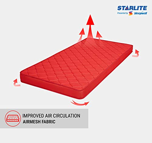 Sleepwell Starlite Discover Firm Foam Mattress (72*35*4) Image 2