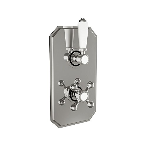 Scudo stile tradizionale da incasso valvola termostatica