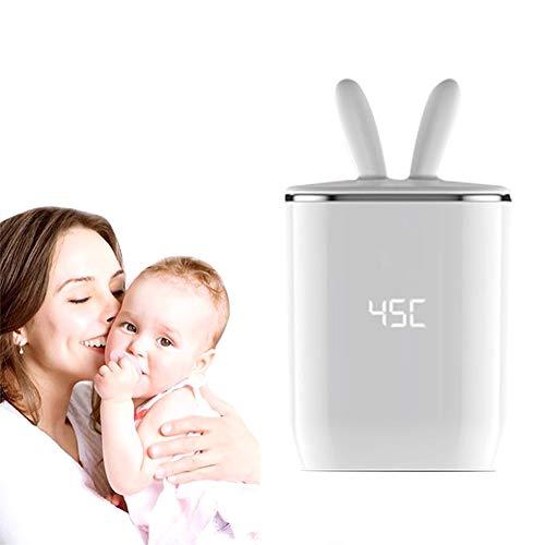 Rabbfay Baby Flaschenwärmer, USB Tragbar Reise Becher Milch Wärmer Heizung Flasche Elektrisch Erwärmen Tasche Isoliert Tasche Zum Baby Flasche Zum Draussen Reisen (Baby Flasche Reise Wärmer)