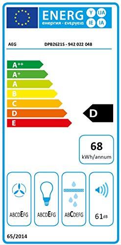 AEG DPB2621S Flachschirm-Dunstabzugshaube / Abluft oder Umluft / 60cm / Silberfarben / max. 120 m³/h / min. 68 – max. 72 dB(A) / D / Kurzhubtasten - 2