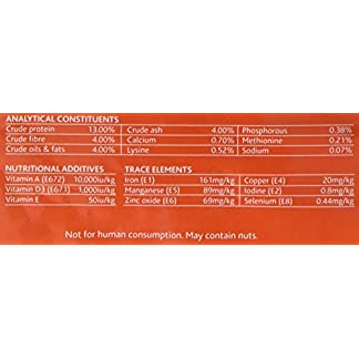 mr johnson's advance rat and mouse food, 750 g Mr Johnson's Advance Rat and Mouse Food, 750 g 41btp 2BGnVuL