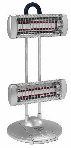 Einhell Zuschaltbare 75° Oszillationsfunktion