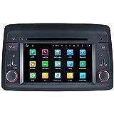 TOPNAVI Android 8.0 Auto Stereo für FIAT Panda 2004 2005 2006 2007 2008 2009 2010 Radio GPS Navigation WiFi 3G RDS Spiegel Link FM AM BT