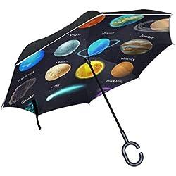 Paraguas de planetas Grande