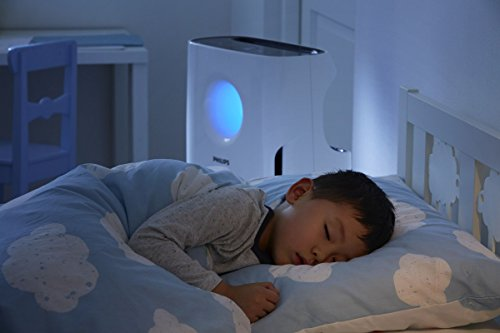 Philips AC3256/30 Air Purifier, Anti-Allergen with NanoProtect S3 Filter