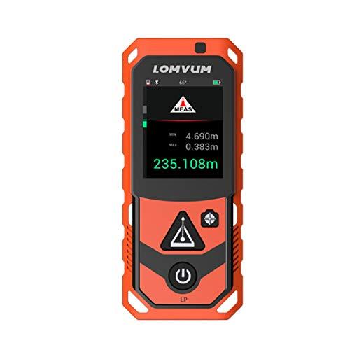 Preisvergleich Produktbild Tragbare 100 mt Digital Laser Entfernungsmesser Punkt Entfernungsmesser Messen Band Entfernungsmesser Bereich Volumen Messen Diastimeter