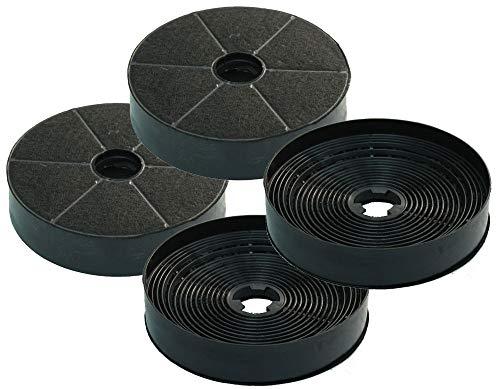 Sparset 4x Kohlefilter passend Abzugshauben von AKPO WK-4, WK-5, WK-7