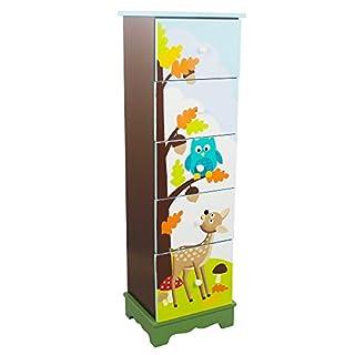 Fantasy Fields Kinder HolzSchubladenschrankStauraum Ordnung TD-11736A (B00TVKEAHO)   Amazon Products