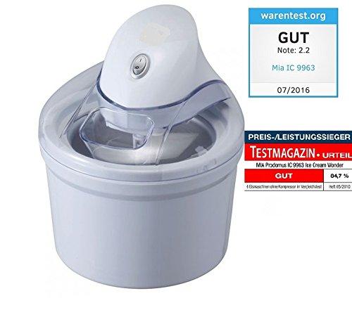 Perfect Mix Eismaschine  Speiseeisbereiter 4in1 (Speiseeismaschine, Sorbetmaschine, Frozen Yoghurt Maschine, Eiswürfelbehälter), 1,2 L Volumen, Eisherstellung in 15 min., inkl. 3x Speiseeispulver 330g