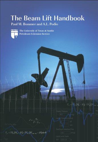 The Beam Lift Handbuch