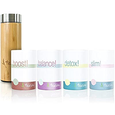 Teasire – Le mélange naturel d'herbes de thé pour votre dose d'énergie le matin et votre relaxation le soir.