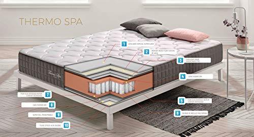 Living Sofa COLCHÓN VISCO Relax DE Muelle ENSACADO 3.0 Thermo SPA 90x190 cm Comodidad MÁXIMA FIRMEZA...