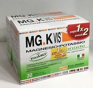 MG K Vis Magnesio Potassio