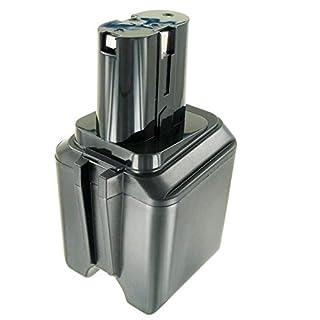 AccuCell Akku passend für Bosch GBM 12VE, GSB, GSR 12VE 2,0Ah