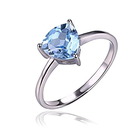JewelryPalace Trillion 1.5ct Natural Sky Blue Topaz Birthstone Solitaire Ring