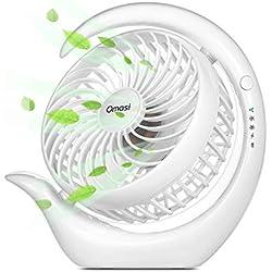 Omasi Mini Ventilateur de Poche Table USB Ventilateurs ,3 Vitesse Réglable silencieux Rotation à 360 °fan, Batterie Rechargeable 3600mAh, pour Poussette, Voiture, Camping - Blanc
